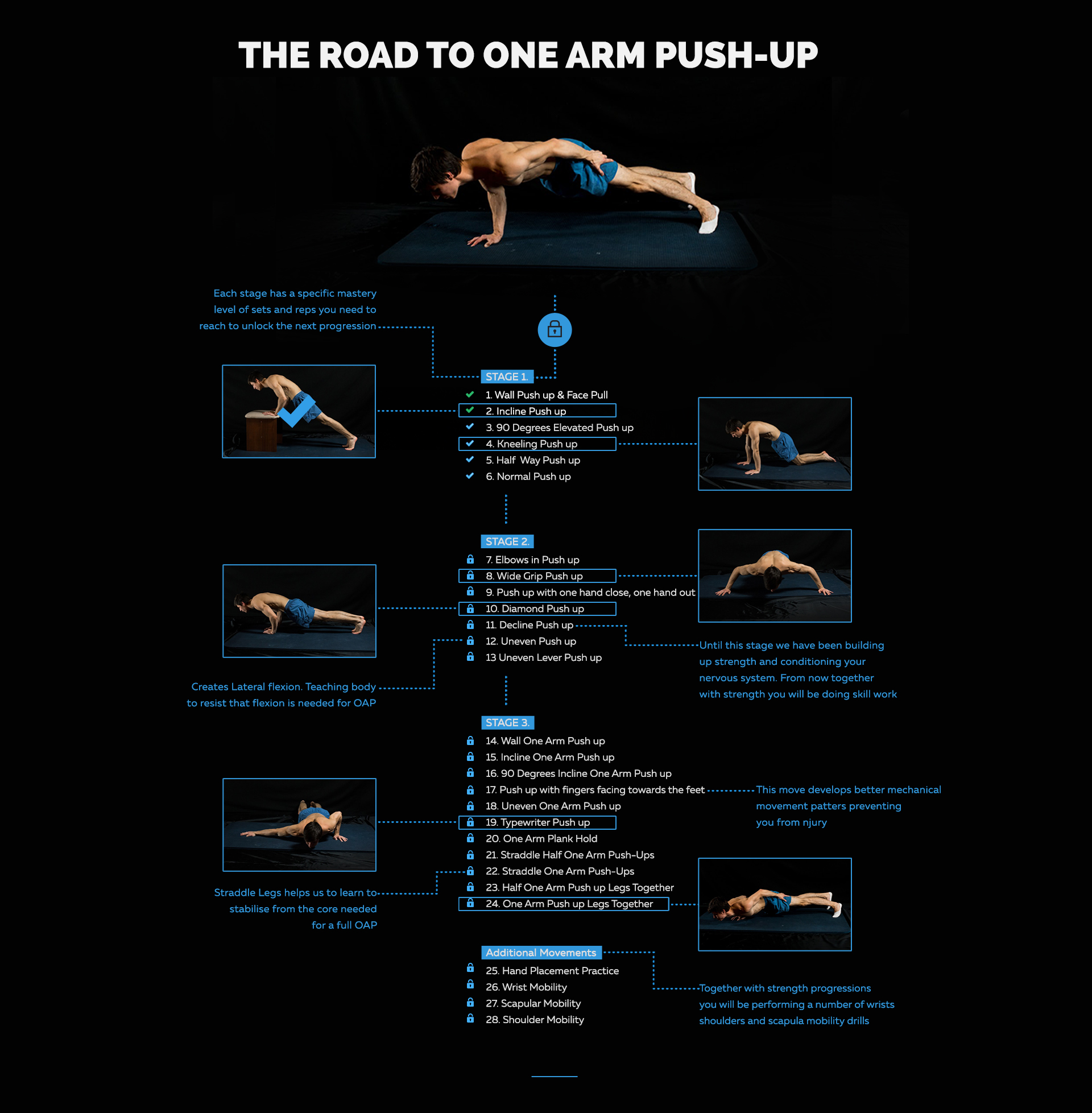 The complete guide to calisthenics advise