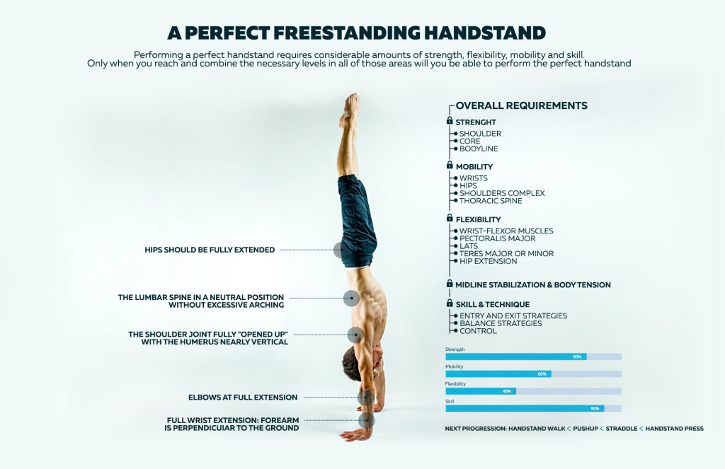 perfect freestanding handstand