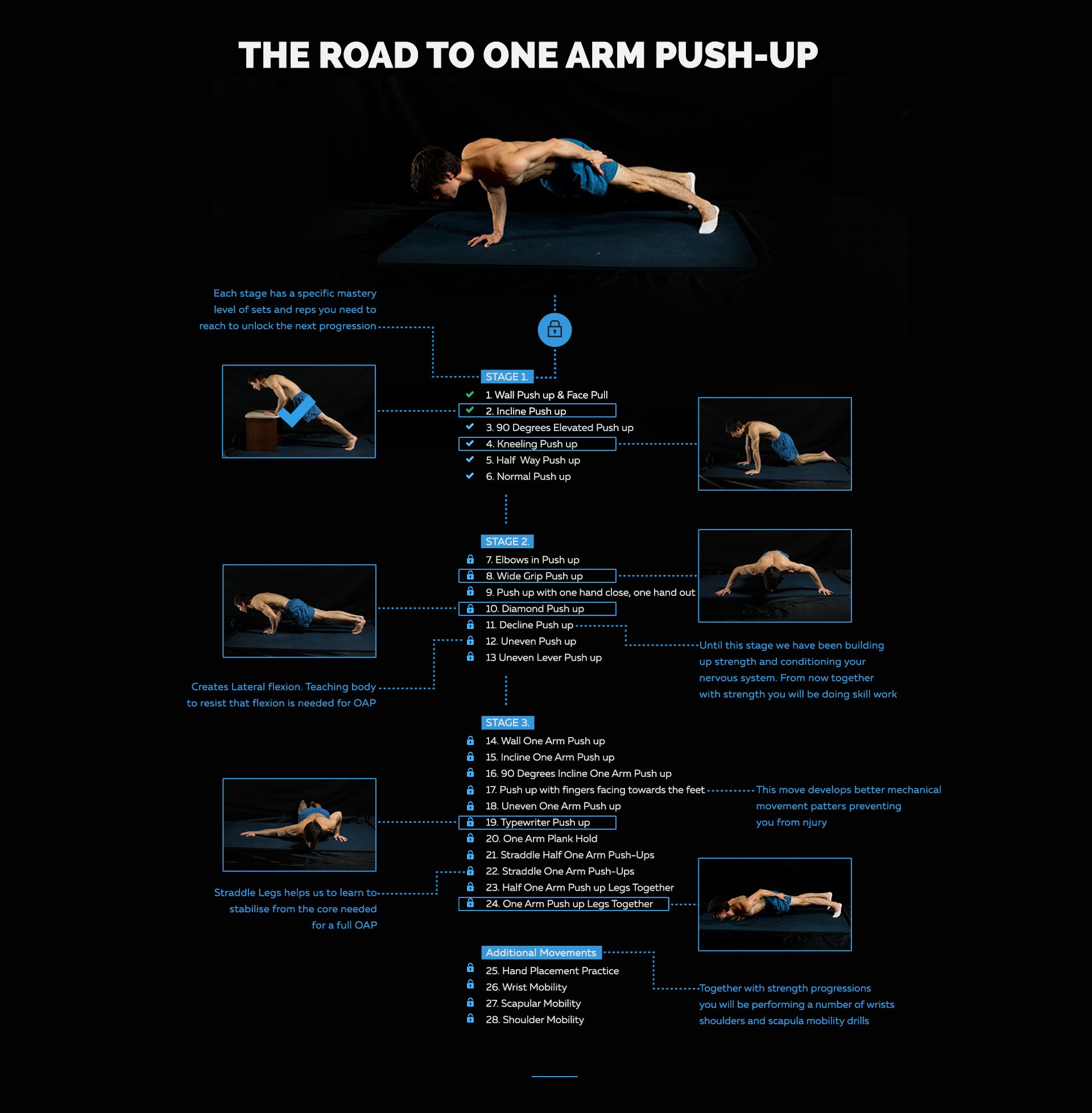 Calisthenics: Calisthenics Training For Everyone